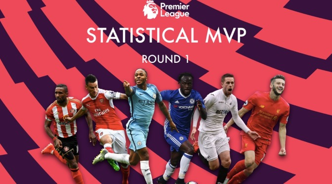 Finding the EPL's MVP Statistically