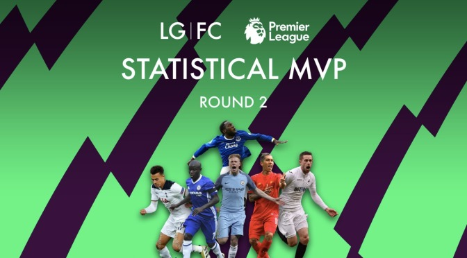 Search for the Statistical MVP – Round 2 (Part 1)