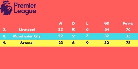 Manchester City-2