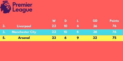 Manchester City-3.jpg
